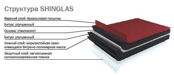 Shinglas 1