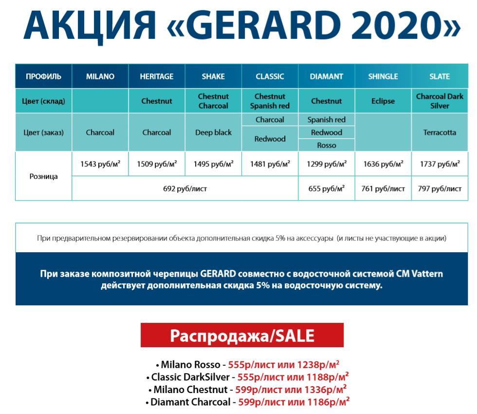 aktciia_kompozitnaia-cherepitca-GERARD-Tiumen